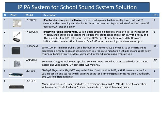 IP PA System For School Sound Solution