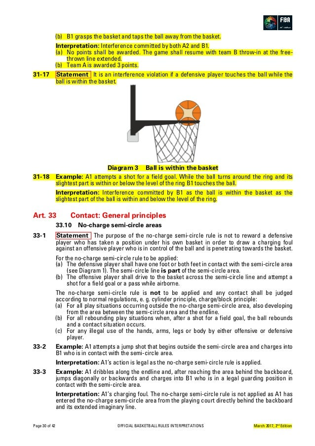 fiba official basketball rules 2017 pdf