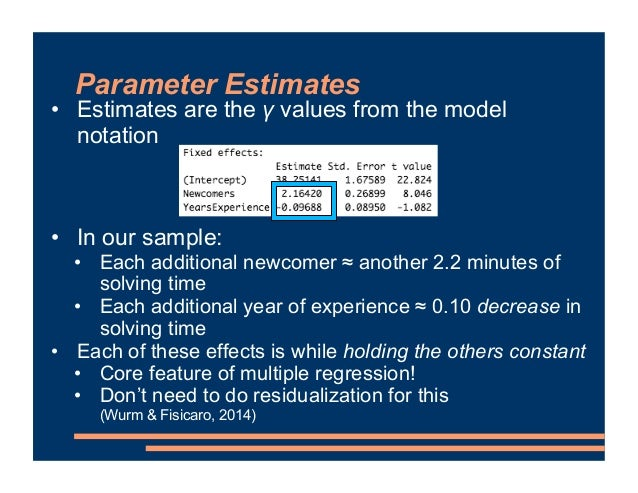 Parameter Estimates • Estimates are the γ values from the model notation • In our sample: • Each additional newcomer ≈ ano...