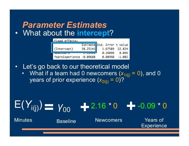 Parameter Estimates • What about the intercept? • Let's go back to our theoretical model • What if a team had 0 newcomers ...