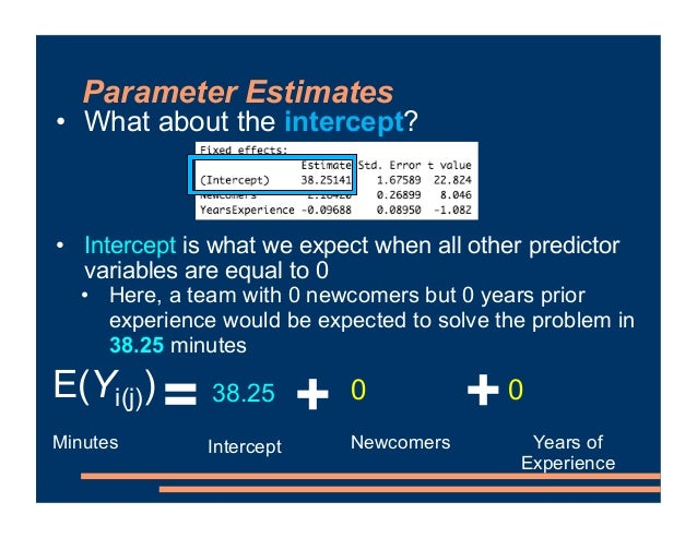 Parameter Estimates • What about the intercept? • Intercept is what we expect when all other predictor variables are equal...
