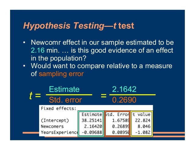 Hypothesis Testing—t test • Newcomr effect in our sample estimated to be 2.16 min. … is this good evidence of an effect in...