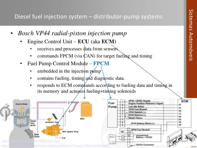 automotive systems course module 04 fuel systems in compression ignition ci internal combustion engines 56 638?cb=1481561878 automotive systems course (module 04) fuel systems in compression i bosch vp44 electronics wiring diagram at reclaimingppi.co
