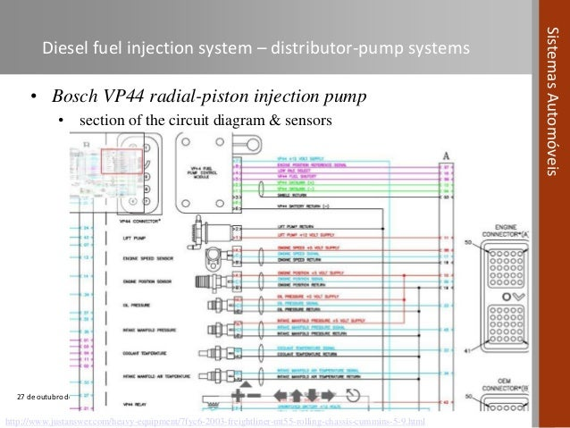 automotive systems course module 04 fuel systems in compression ignition ci internal combustion engines 57 638?cb=1481561878 automotive systems course (module 04) fuel systems in compression i bosch vp44 electronics wiring diagram at reclaimingppi.co