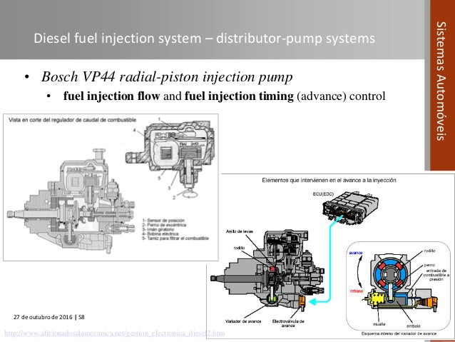 Automotive Systems Course Module 04 Fuel Systems In Compression I