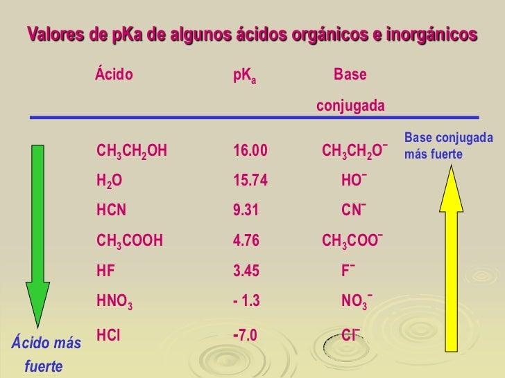 04 fuerzas intermoleculares 39 urtaz Images