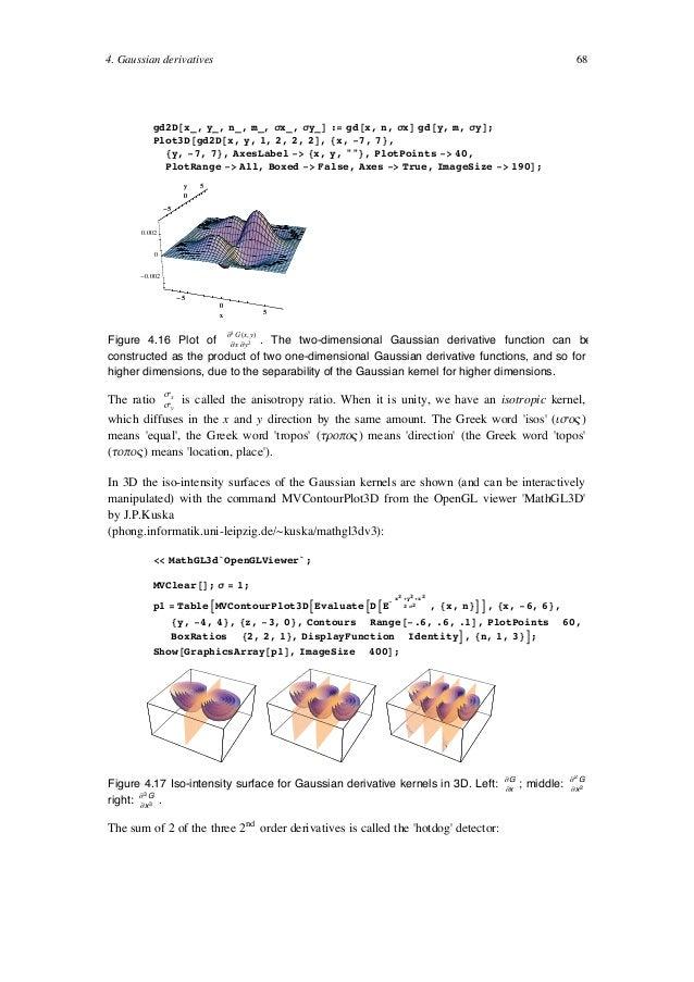04 gaussian derivatives