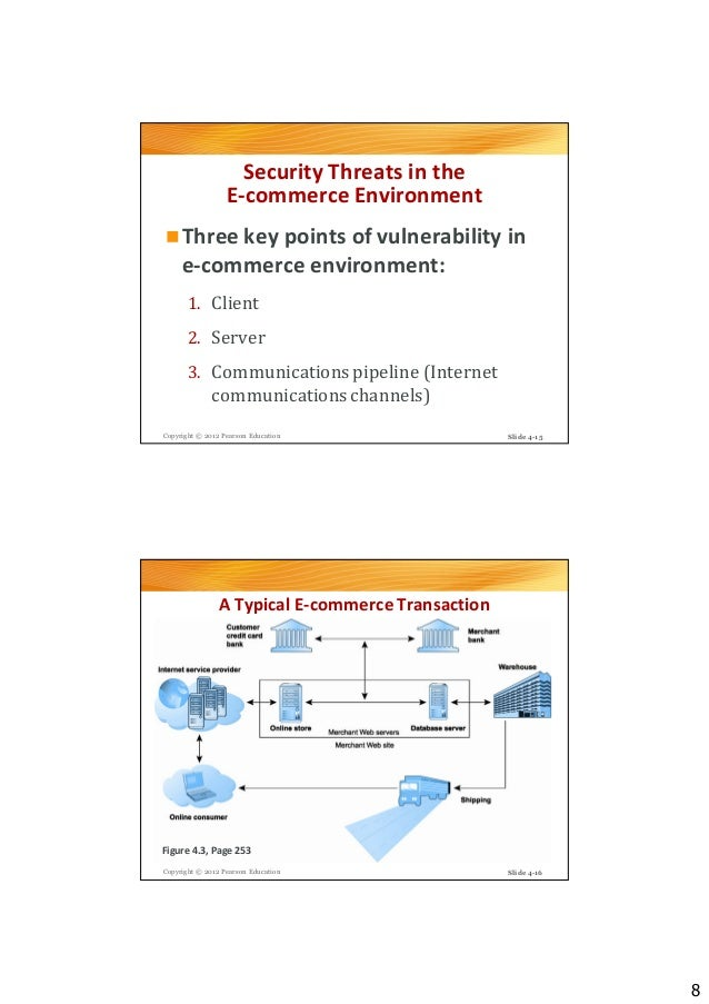 ecommerce threats solutions The rise of e-commerce logistics has manufacturers and e-commerce logistics: the evolution of logistics and supply to create e-commerce logistics solutions.