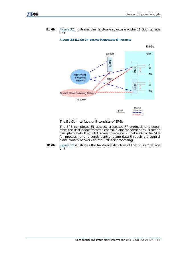 04 geran bc-en-zxg10 i bsc structure and principle-1