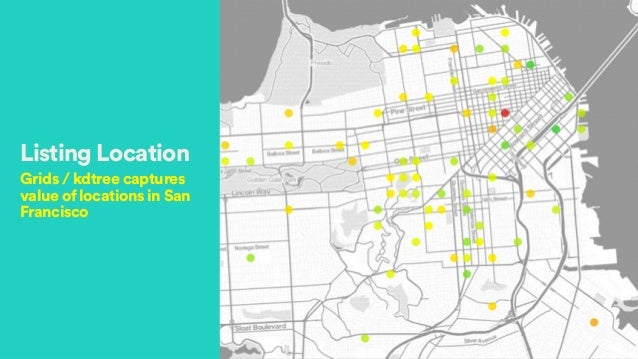 Appraiser How Airbnb Generates Complex Models In Spark