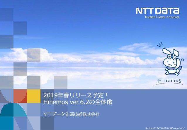 © 2018 NTT DATA INTELLILINK Corporation 2019年春リリース予定! Hinemos ver.6.2の全体像 NTTデータ先端技術株式会社