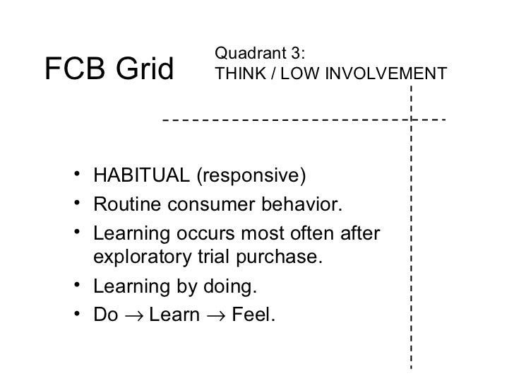fcb grid A better advertising planning grid 1 tations of the fcb grid these sections discuss: (1) brand awareness as a necessary precur-sor to brand attitude (2) the in.