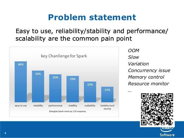Intel® Rack Scale Design (Intel® RSD)