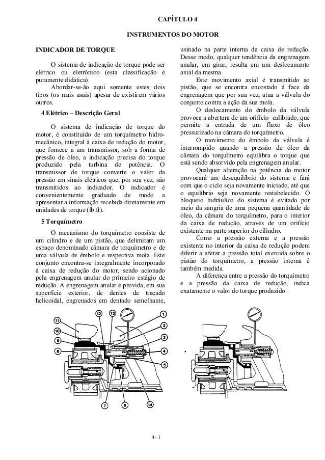 4- 1 CAPÍTULO 4 INSTRUMENTOS DO MOTOR INDICADOR DE TORQUE O sistema de indicação de torque pode ser elétrico ou eletrônico...