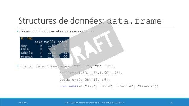 """Structures de données: data.frame • Tableau d'individus ou observations x variables • imc <- data.frame(sexe=c(""""H"""", """"F"""", """"..."""