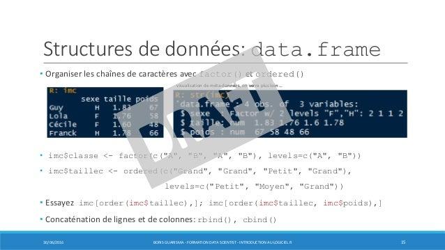 Structures de données: data.frame • Organiser les chaînes de caractères avec factor() et ordered() • imc$classe <- factor(...