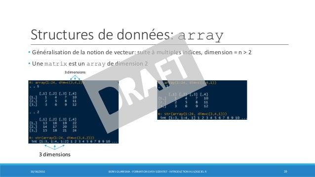 Structures de données: array • Généralisation de la notion de vecteur: suite à multiples indices, dimension = n > 2 • Une ...
