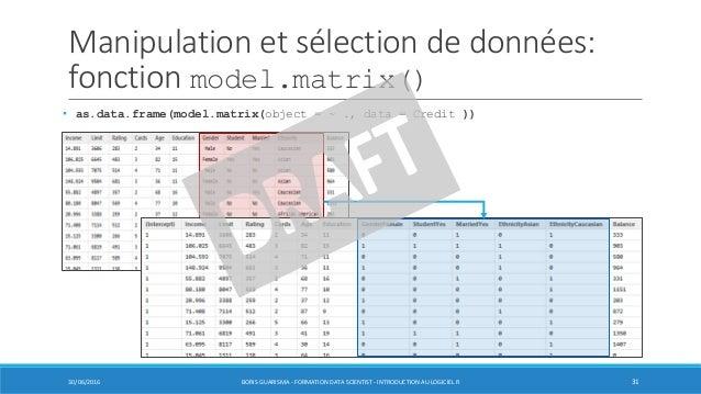 Manipulation et sélection de données: fonction model.matrix() • as.data.frame(model.matrix(object = ~ ., data = Credit )) ...