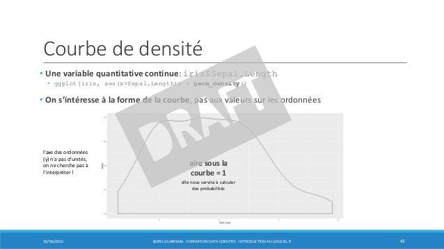 Courbe de densité • Une variable quantitative continue: iris$Sepal.Length • ggplot(iris, aes(x=Sepal.Length)) + geom_densi...
