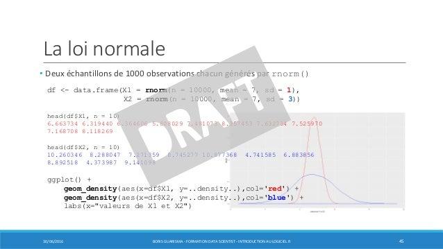 La loi normale • Deux échantillons de 1000 observations chacun générés par rnorm() 30/06/2016 BORIS GUARISMA - FORMATION D...
