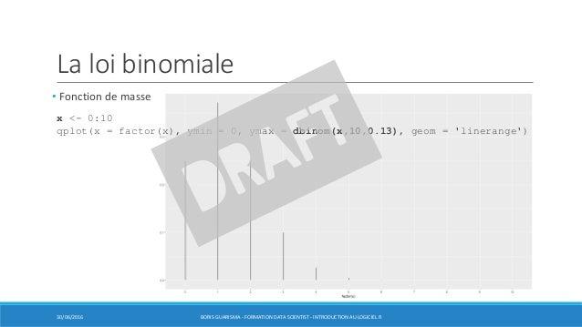 La loi binomiale • Fonction de masse 30/06/2016 BORIS GUARISMA - FORMATION DATA SCIENTIST - INTRODUCTION AU LOGICIEL R x <...