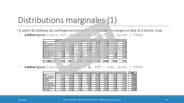 Distributions marginales (1) • A partir du tableau de contingence précédent, on rajoute les marges en bas et à droite, res...