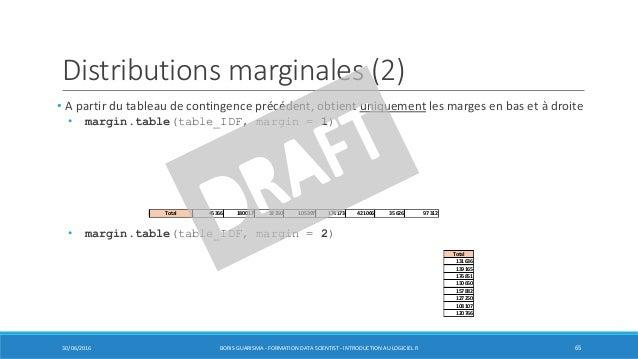 Distributions marginales (2) • A partir du tableau de contingence précédent, obtient uniquement les marges en bas et à dro...
