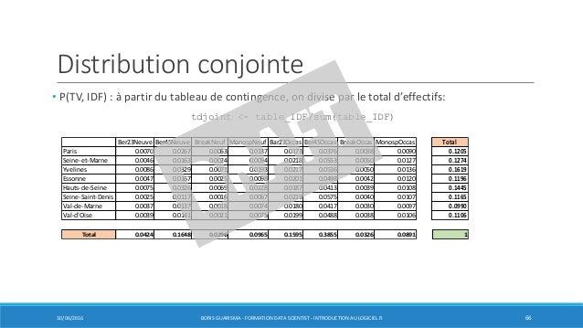 Distribution conjointe • P(TV, IDF) : à partir du tableau de contingence, on divise par le total d'effectifs: tdjoint <- t...