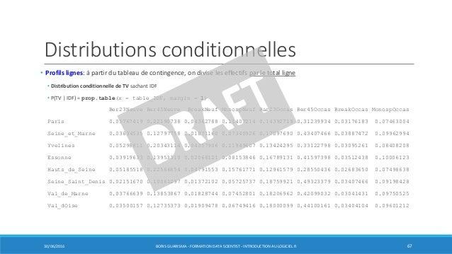 Distributions conditionnelles • Profils lignes: à partir du tableau de contingence, on divise les effectifs par le total l...