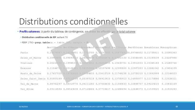 Distributions conditionnelles • Profils colonnes: à partir du tableau de contingence, on divise les effectifs par le total...