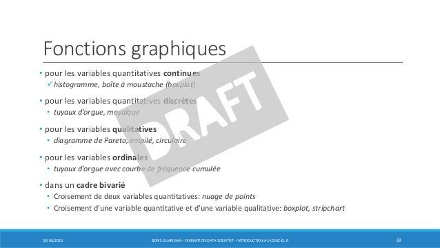 Fonctions graphiques • pour les variables quantitatives continues histogramme, boîte à moustache (boxplot) • pour les var...