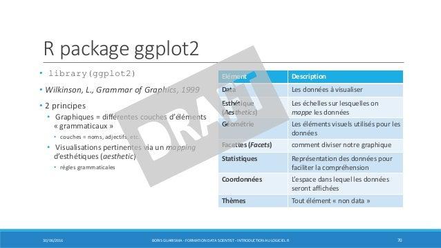 R package ggplot2 • library(ggplot2) • Wilkinson, L., Grammar of Graphics, 1999 • 2 principes • Graphiques = différentes c...
