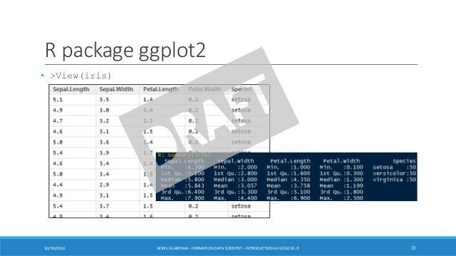 R package ggplot2 30/06/2016 BORIS GUARISMA - FORMATION DATA SCIENTIST - INTRODUCTION AU LOGICIEL R 72 • >View(iris)
