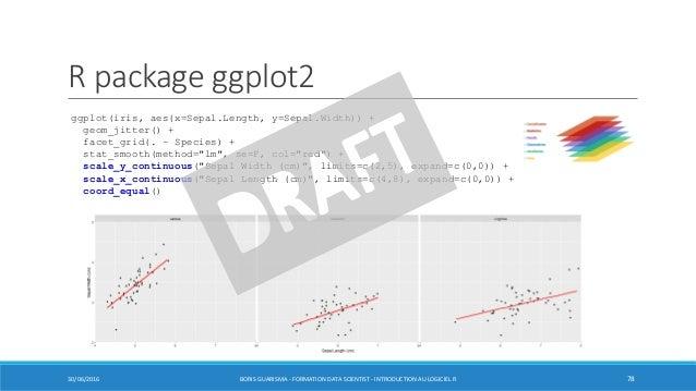 R package ggplot2 30/06/2016 BORIS GUARISMA - FORMATION DATA SCIENTIST - INTRODUCTION AU LOGICIEL R 78 ggplot(iris, aes(x=...