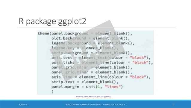 R package ggplot2 30/06/2016 BORIS GUARISMA - FORMATION DATA SCIENTIST - INTRODUCTION AU LOGICIEL R 79 DataCamp, MOOC Data...