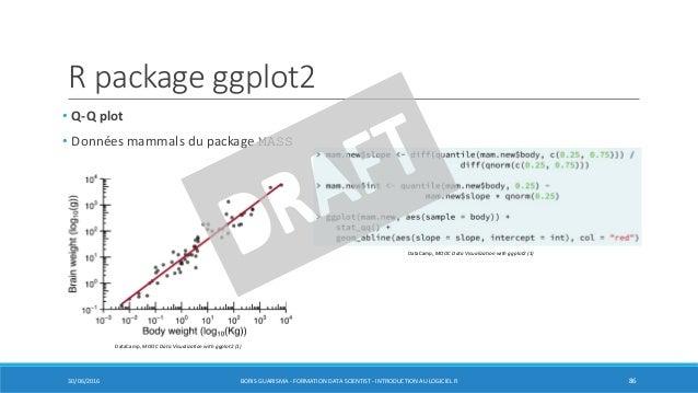 R package ggplot2 30/06/2016 BORIS GUARISMA - FORMATION DATA SCIENTIST - INTRODUCTION AU LOGICIEL R 86 • Q-Q plot • Donnée...