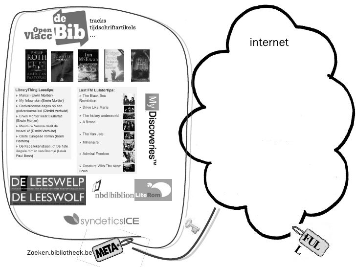 Content is king... could the library be queen? (Johan Mijs) Slide 3