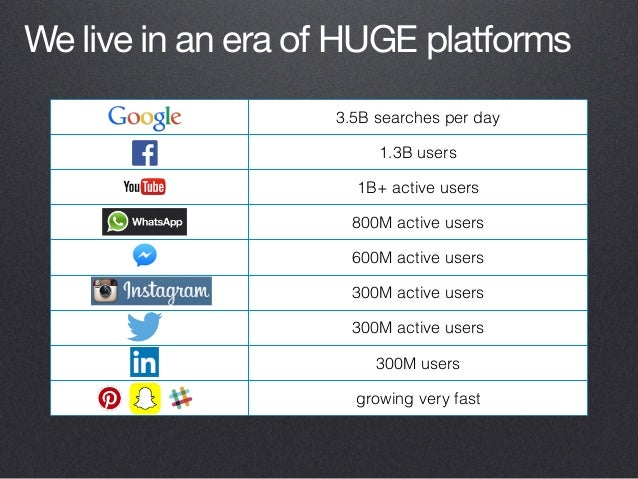 What would they love to see: the best results for a query friends sharing more content users sharing and watching more vid...