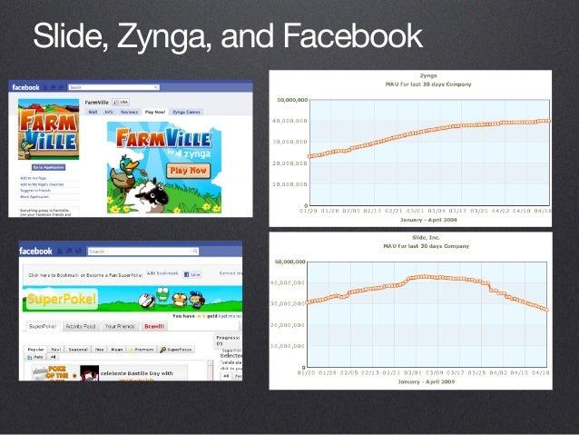 Facebook and media sites