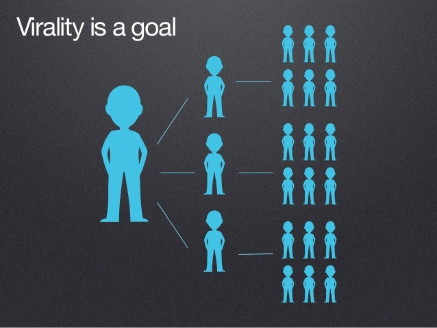 Virality is a goal