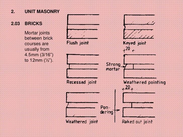 04 Masonry