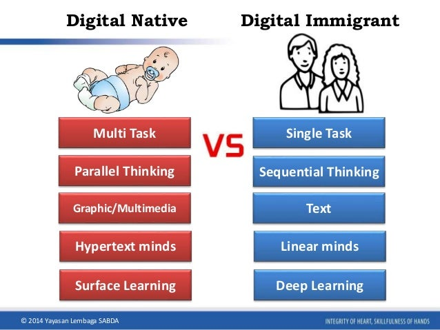 Digital Native Digital Immigrant  Multi Task  Parallel Thinking  Graphic/Multimedia  Hypertext minds  Surface Learning  Si...