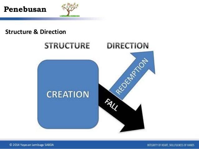 Penebusan  Structure & Direction  © 2014 Yayasan Lembaga SABDA
