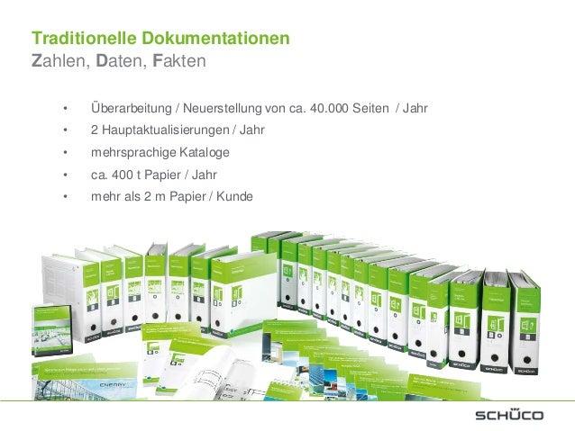 Online / InternetSchüco DokumentationenPublikationskanäle bis 2012Papier Offline / DVD / Softwareseit 1951 seit 1999 seit ...