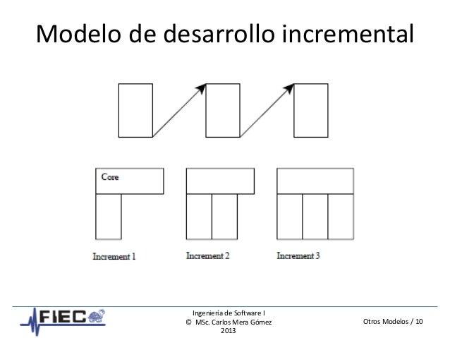 Otros Modelos / 10 Ingeniería de Software I © MSc. Carlos Mera Gómez 2013 Modelo de desarrollo incremental