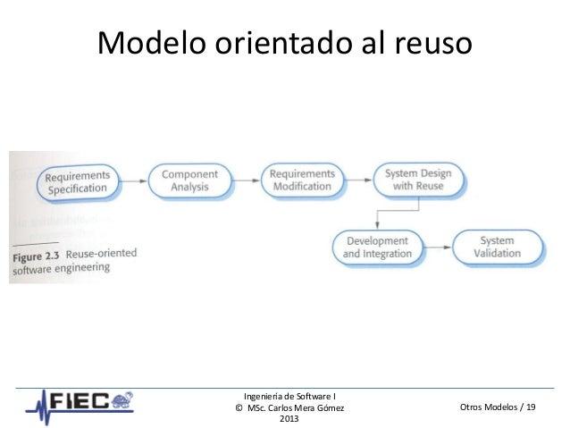 Otros Modelos / 19 Ingeniería de Software I © MSc. Carlos Mera Gómez 2013 Modelo orientado al reuso