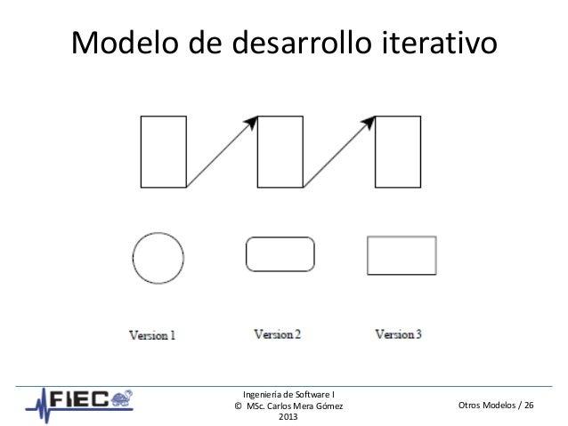 Otros Modelos / 26 Ingeniería de Software I © MSc. Carlos Mera Gómez 2013 Modelo de desarrollo iterativo