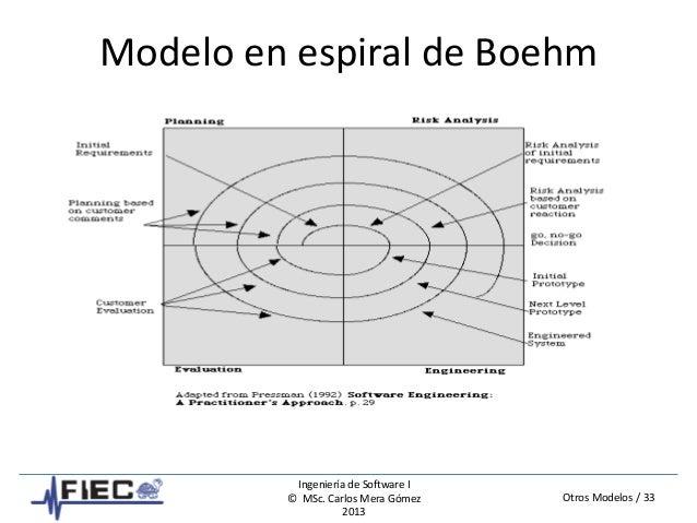 Otros Modelos / 33 Ingeniería de Software I © MSc. Carlos Mera Gómez 2013 Modelo en espiral de Boehm