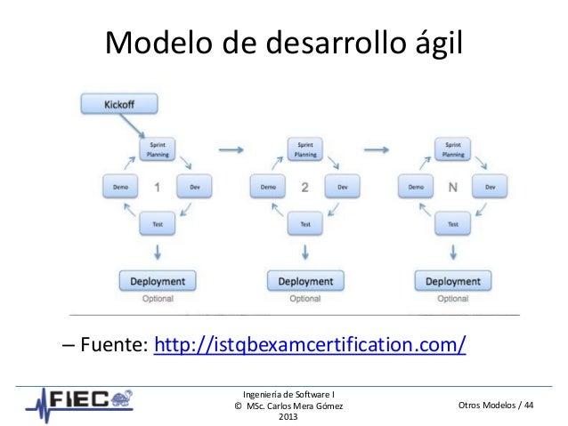 Otros Modelos / 44 Ingeniería de Software I © MSc. Carlos Mera Gómez 2013 Modelo de desarrollo ágil – Fuente: http://istqb...