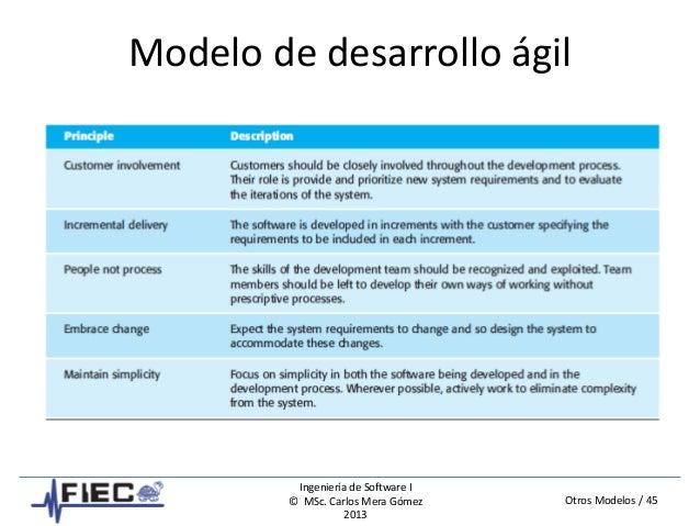 Otros Modelos / 45 Ingeniería de Software I © MSc. Carlos Mera Gómez 2013 Modelo de desarrollo ágil